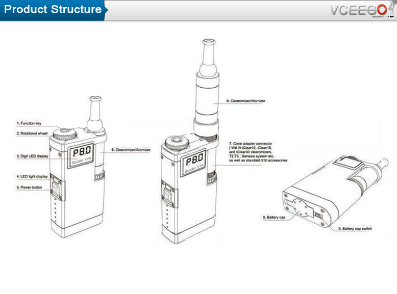 itaste-VTR-structure